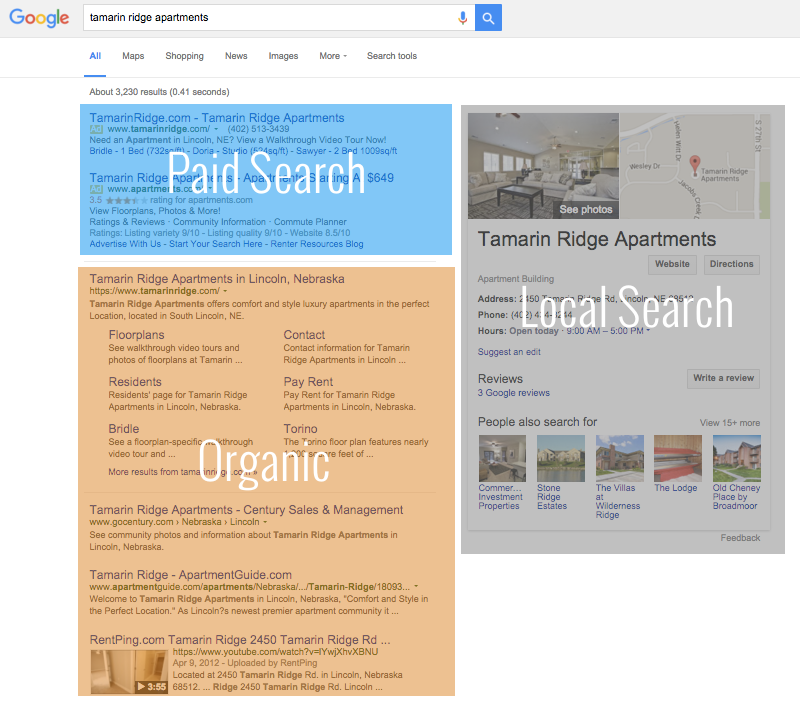 anatomy-of-a-serp-updated-december-2015.png