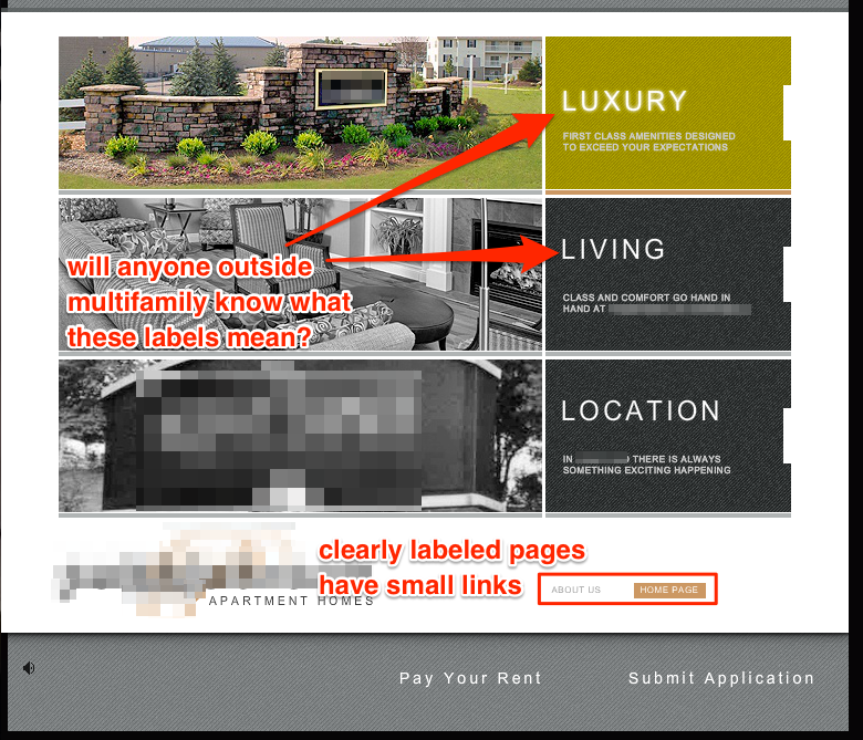 Apartments Websites